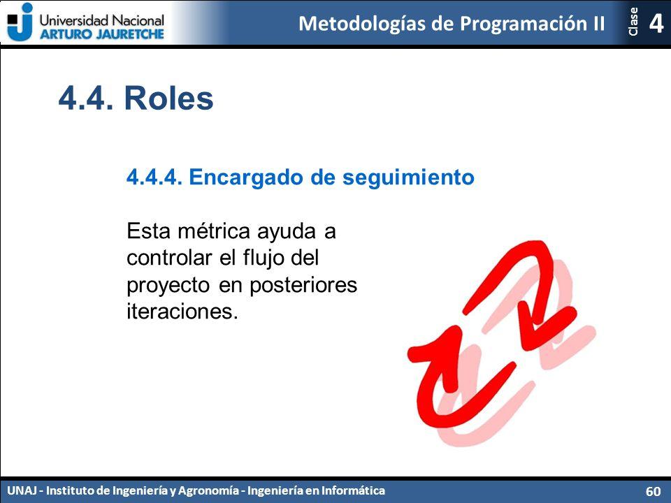 Metodologías de Programación II UNAJ - Instituto de Ingeniería y Agronomía - Ingeniería en Informática 60 4 Clase 4.4.