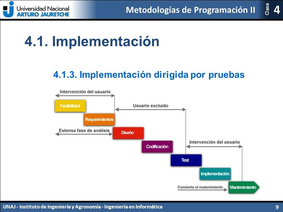 Metodologías de Programación II UNAJ - Instituto de Ingeniería y Agronomía - Ingeniería en Informática 9 4 Clase 4.1.3.