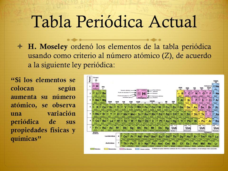 La tabla peridica ppt video online descargar 12 tabla peridica actual h moseley orden los elementos de la tabla peridica usando como criterio al nmero atmico z de acuerdo a la siguiente ley urtaz Image collections