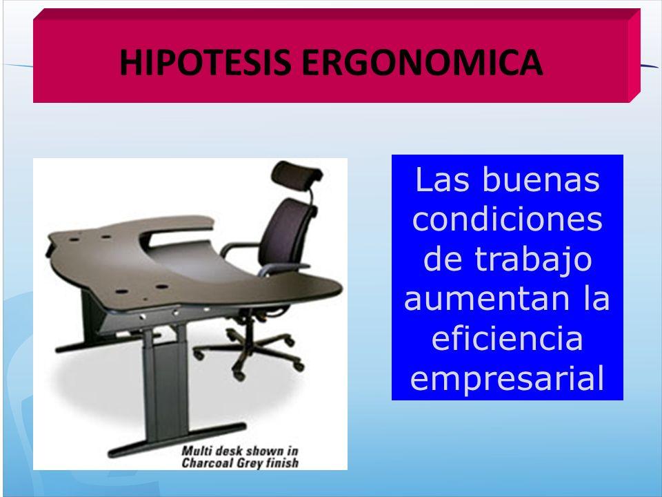 HIPOTESIS ERGONOMICA Las buenas condiciones de trabajo aumentan la eficiencia empresarial