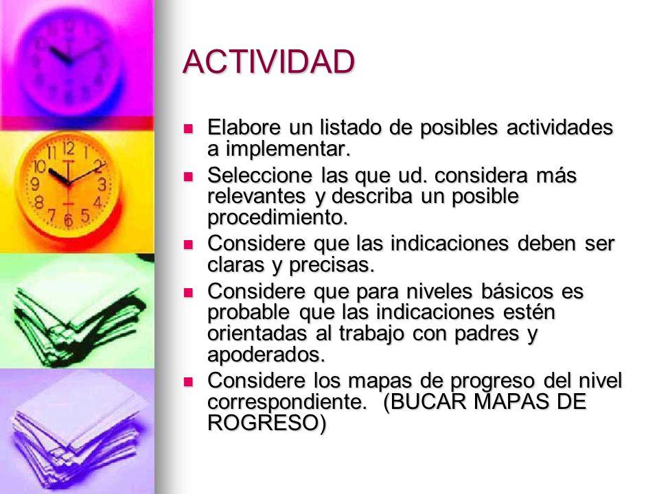 ACTIVIDAD Elabore un listado de posibles actividades a implementar.