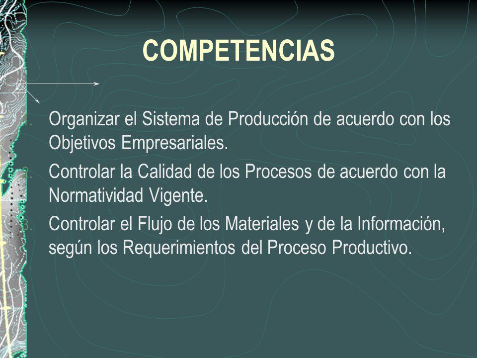 COMPETENCIAS 1.Organizar el Sistema de Producción de acuerdo con los Objetivos Empresariales.