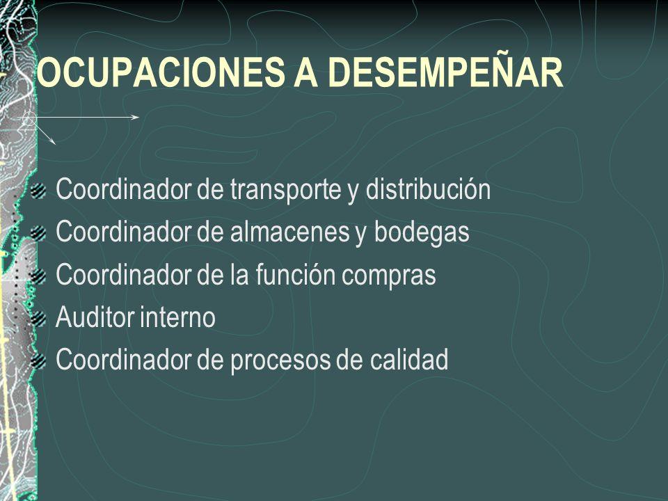OCUPACIONES A DESEMPEÑAR Coordinador de transporte y distribución Coordinador de almacenes y bodegas Coordinador de la función compras Auditor interno Coordinador de procesos de calidad
