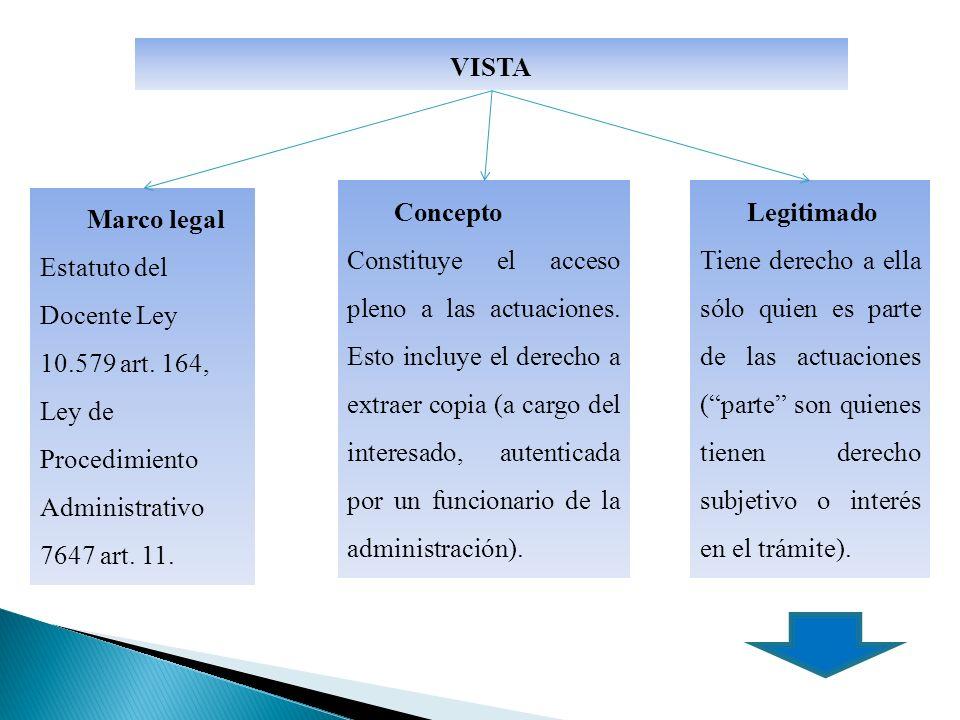 Marco legal Estatuto del Docente Ley 10.579 art. 164, Ley de Procedimiento Administrativo 7647 art.