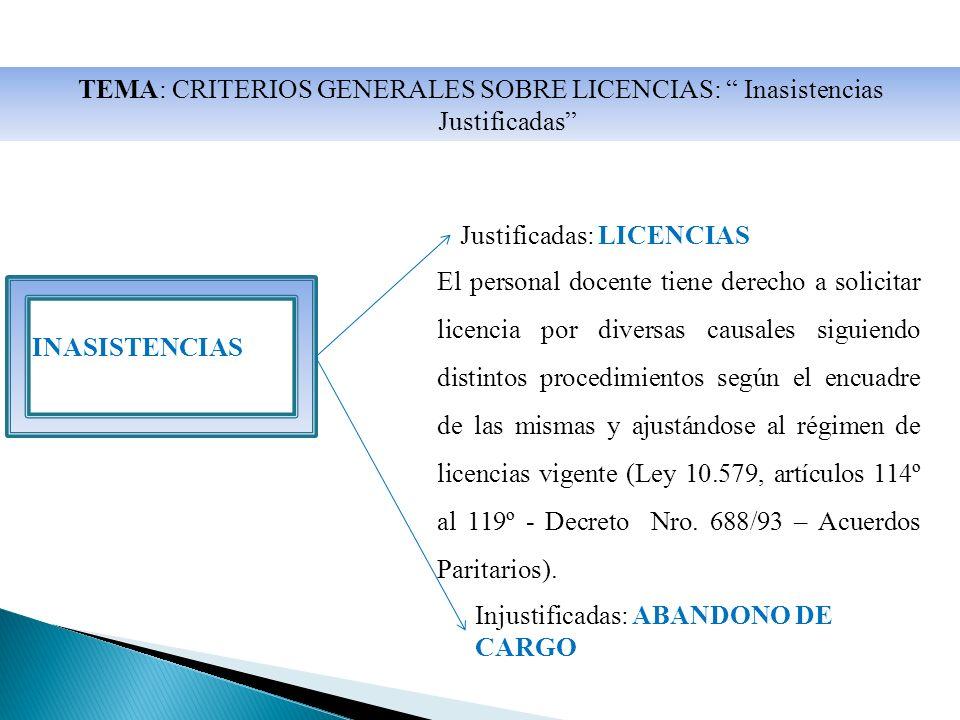 TEMA: CRITERIOS GENERALES SOBRE LICENCIAS: Inasistencias Justificadas INASISTENCIAS Justificadas: LICENCIAS Injustificadas: ABANDONO DE CARGO El personal docente tiene derecho a solicitar licencia por diversas causales siguiendo distintos procedimientos según el encuadre de las mismas y ajustándose al régimen de licencias vigente (Ley 10.579, artículos 114º al 119º - Decreto Nro.