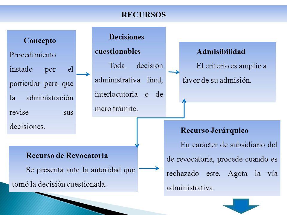 RECURSOS Concepto Procedimiento instado por el particular para que la administración revise sus decisiones.