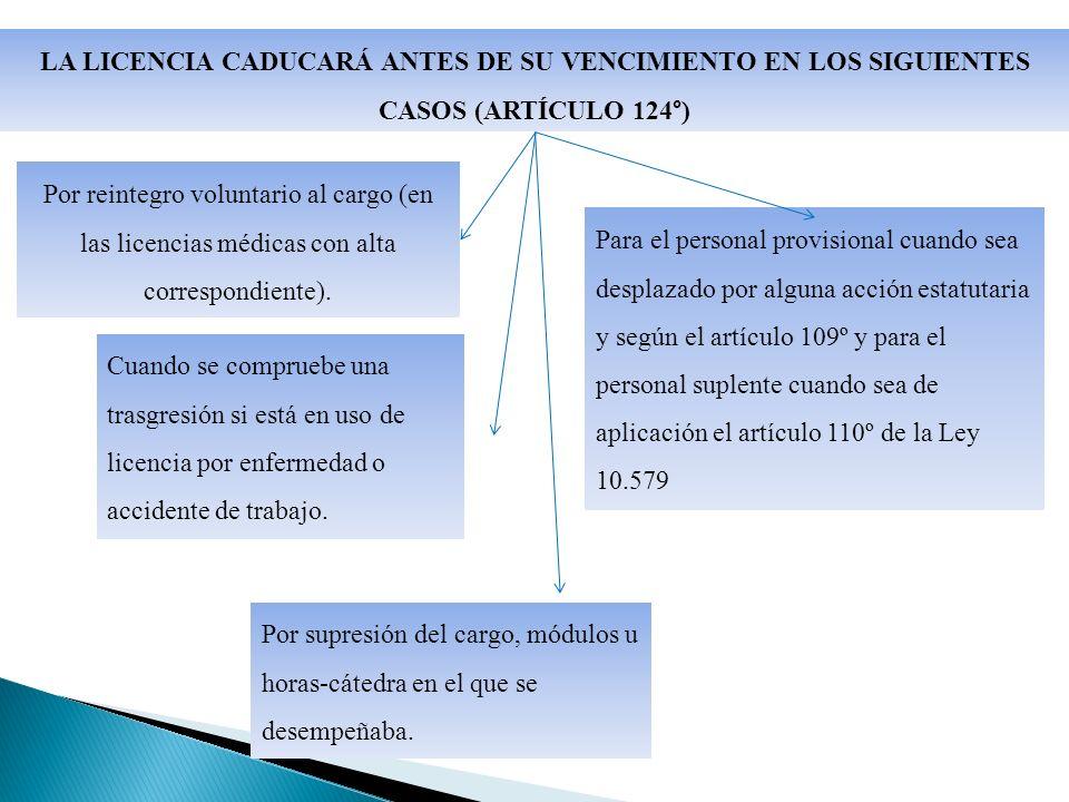 LA LICENCIA CADUCARÁ ANTES DE SU VENCIMIENTO EN LOS SIGUIENTES CASOS (ARTÍCULO 124°) Por reintegro voluntario al cargo (en las licencias médicas con alta correspondiente).