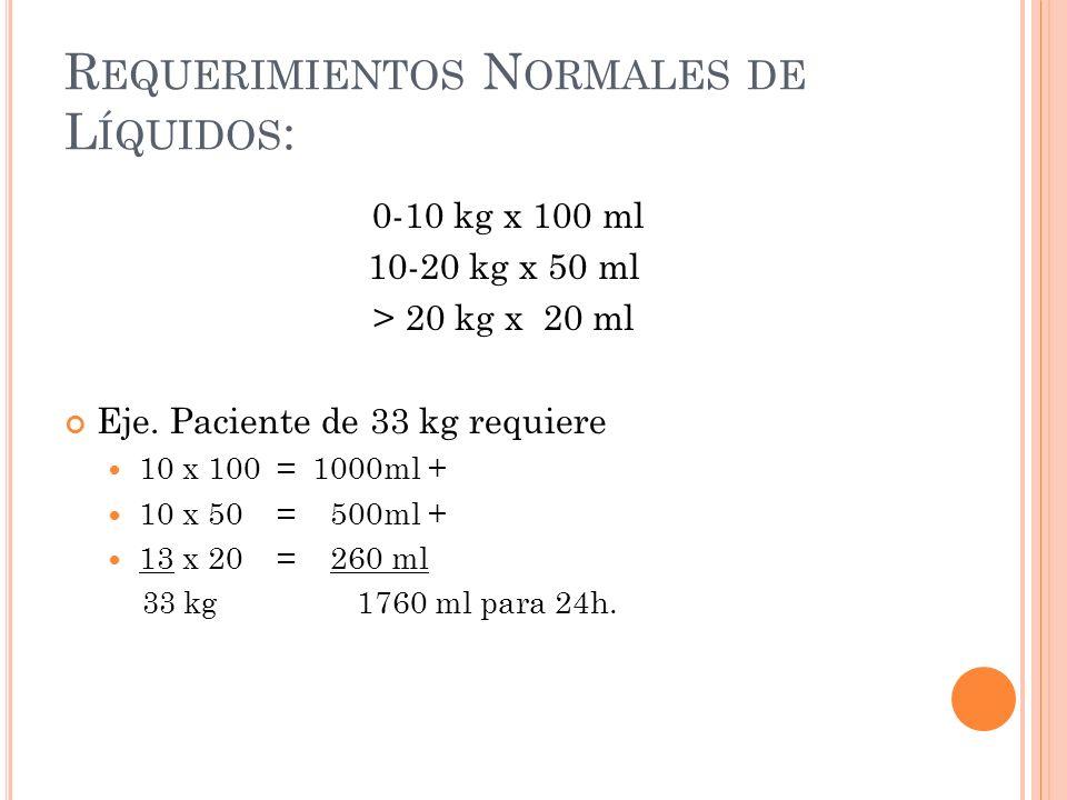 R EQUERIMIENTOS N ORMALES DE L ÍQUIDOS : 0-10 kg x 100 ml 10-20 kg x 50 ml > 20 kg x 20 ml Eje.