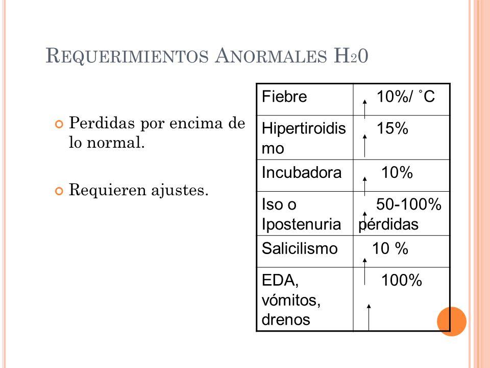 R EQUERIMIENTOS A NORMALES H 2 0 Perdidas por encima de lo normal.