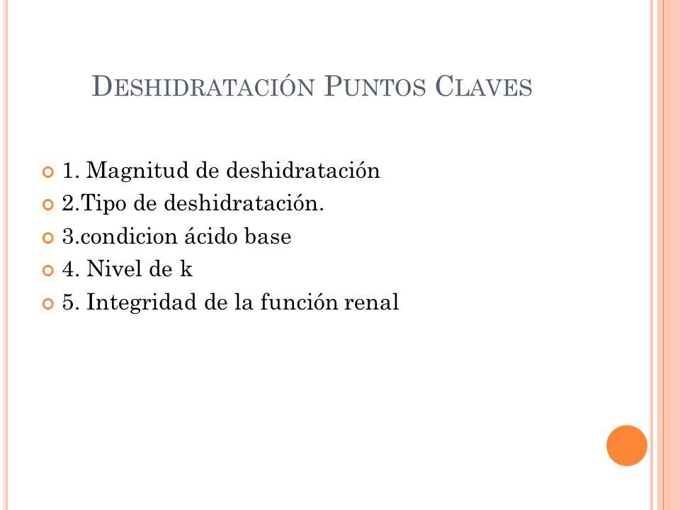 D ESHIDRATACIÓN P UNTOS C LAVES 1. Magnitud de deshidratación 2.Tipo de deshidratación.