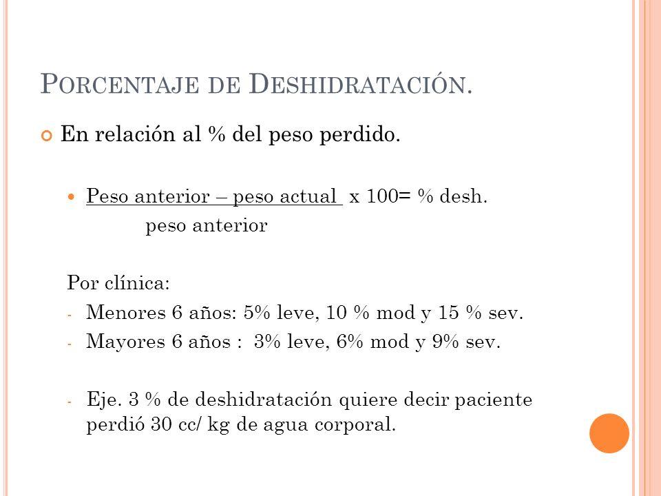 P ORCENTAJE DE D ESHIDRATACIÓN. En relación al % del peso perdido.