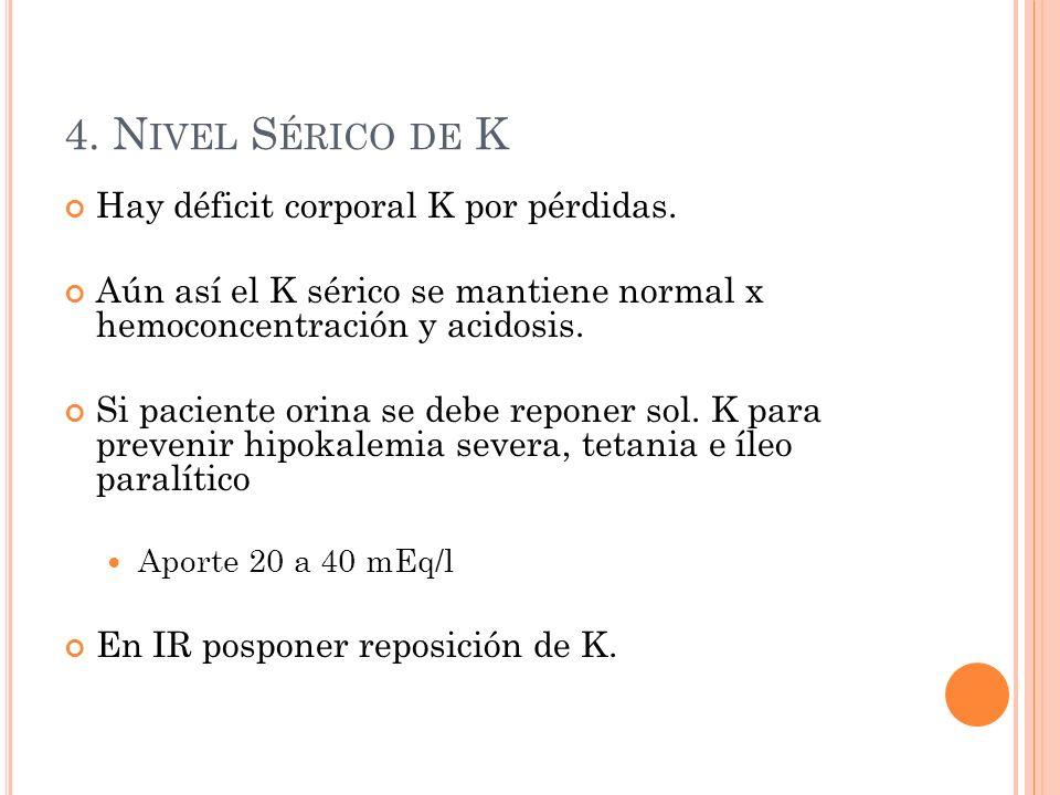 4. N IVEL S ÉRICO DE K Hay déficit corporal K por pérdidas.