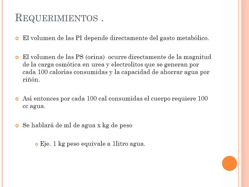 R EQUERIMIENTOS. El volumen de las PI depende directamente del gasto metabólico.