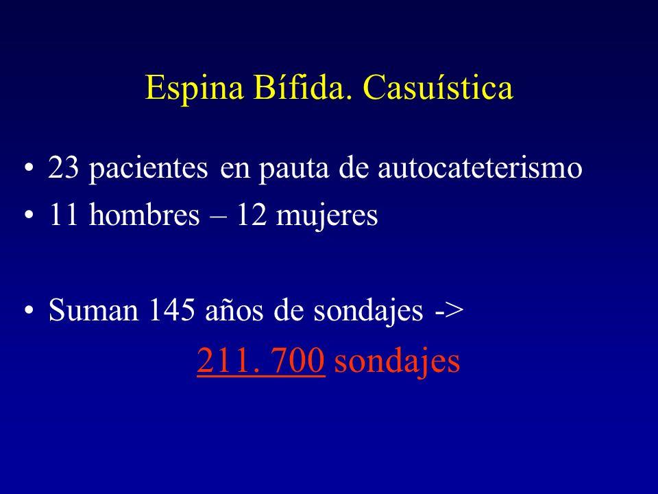 Espina Bífida. Casuística 23 pacientes en pauta de autocateterismo 11 hombres – 12 mujeres Suman 145 años de sondajes -> 211. 700 sondajes