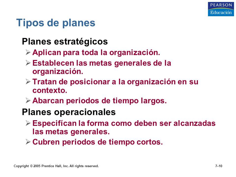 Copyright © 2005 Prentice Hall, Inc. All rights reserved.7–10 Tipos de planes Planes estratégicos  Aplican para toda la organización.  Establecen la