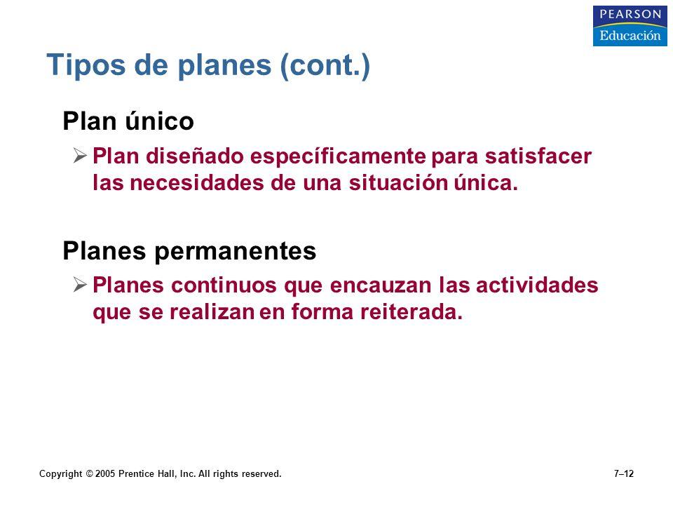 Copyright © 2005 Prentice Hall, Inc. All rights reserved.7–12 Tipos de planes (cont.) Plan único  Plan diseñado específicamente para satisfacer las n