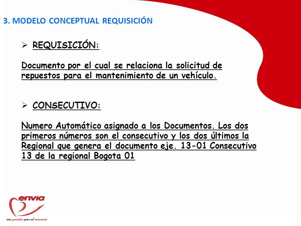 1.AUTORIZACIÓN REQUISICIÓN.