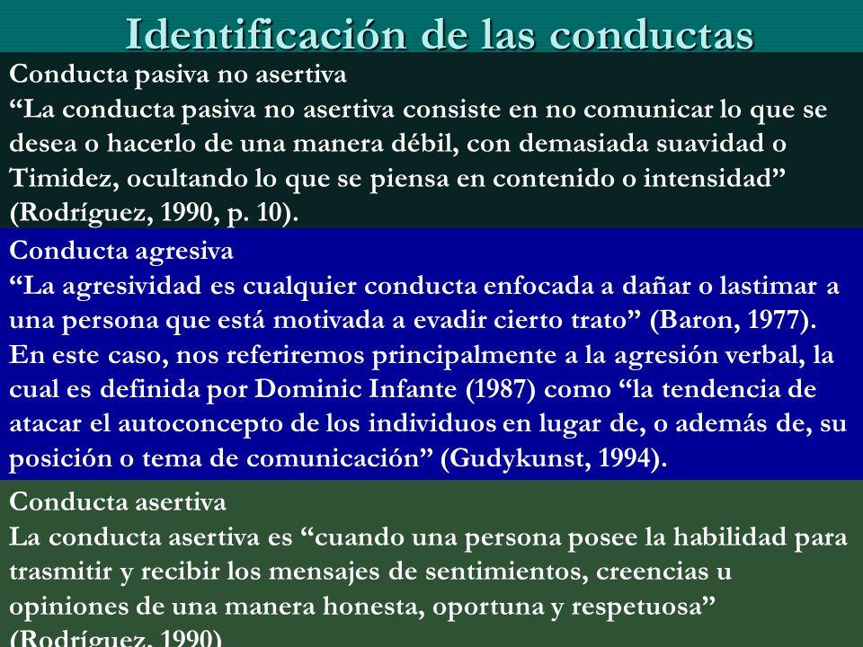 Identificación de las conductas Conducta pasiva no asertiva La conducta pasiva no asertiva consiste en no comunicar lo que se desea o hacerlo de una manera débil, con demasiada suavidad o Timidez, ocultando lo que se piensa en contenido o intensidad (Rodríguez, 1990, p.