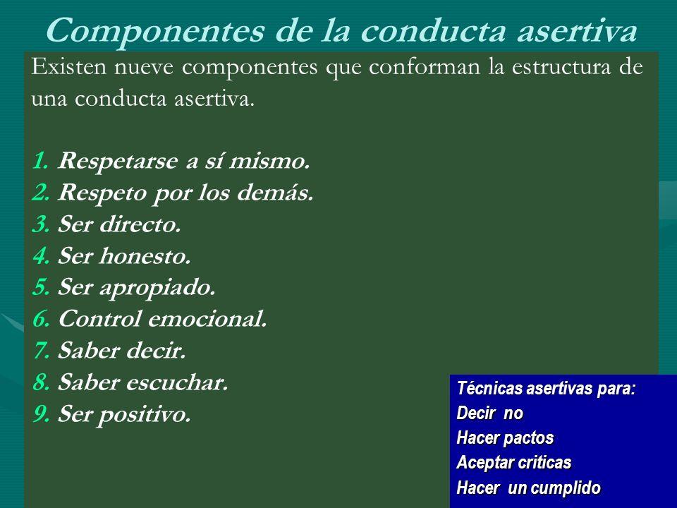 Componentes de la conducta asertiva Existen nueve componentes que conforman la estructura de una conducta asertiva.