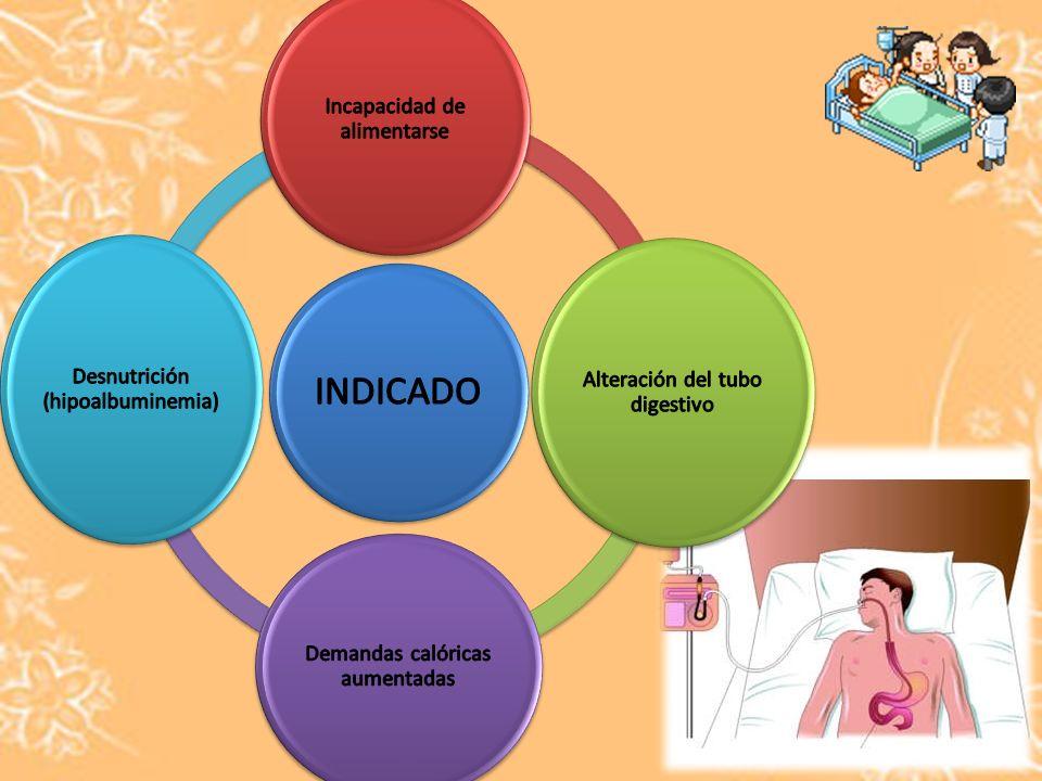 NUTRICIÓN PARENTERAL Composición – Líquidos y electrolitos – Aminoácidos – Hidratos de Carbono – Lípidos – Minerales – Vitaminas – Oligoelementos