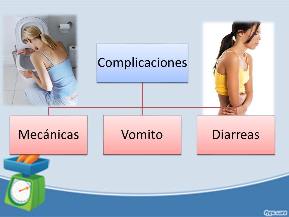 NUTRICIÓN PARENTERAL NPP ESTA INDICADA: Enfermedades inflamatorias intestinales Síndrome de mala absorción Insuficiencia pancreática Gastrectomizados Quimioterapia