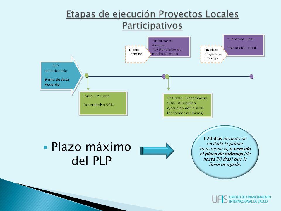 Etapas de ejecución Proyectos Locales Participativos 120 días después de recibida la primer transferencia, o vencido el plazo de prórroga (de hasta 30 días) que le fuera otorgada.