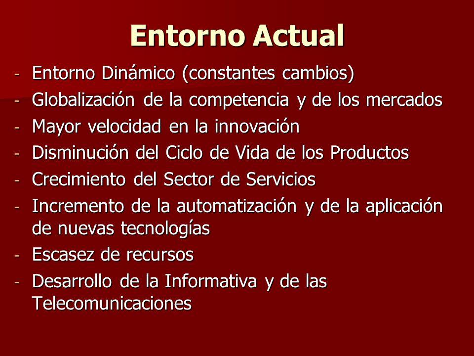 EFICIENCIA – PRODUCTIVIDAD EFICIENCIA Relación entre Productos e Insumos.