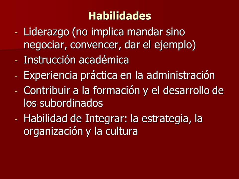 HABILIDADES GERENCIALES SEGÚN EL NIVEL ALTO MEDIO PRIMARIO Estratégico Coordinador Operativo HABILIDADES CONCEPTUALES HABILIDADES TECNICAS HABILIDADES HUMANAS HABILIDADES DE DISENO