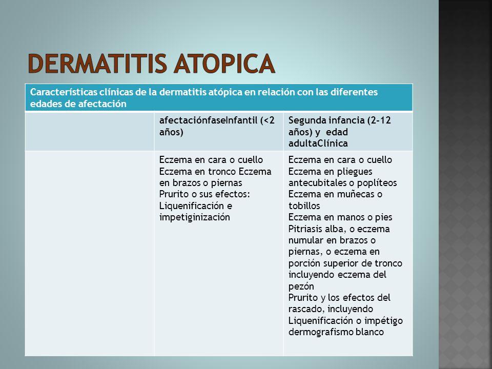 Características clínicas de la dermatitis atópica en relación con las diferentes edades de afectación afectaciónfaseInfantil (<2 años) Segunda infanci