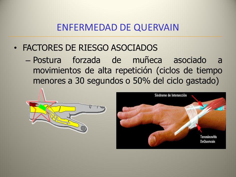 ENFERMEDAD DE QUERVAIN FACTORES DE RIESGO ASOCIADOS – Postura forzada de muñeca asociado a movimientos de alta repetición (ciclos de tiempo menores a 30 segundos o 50% del ciclo gastado)