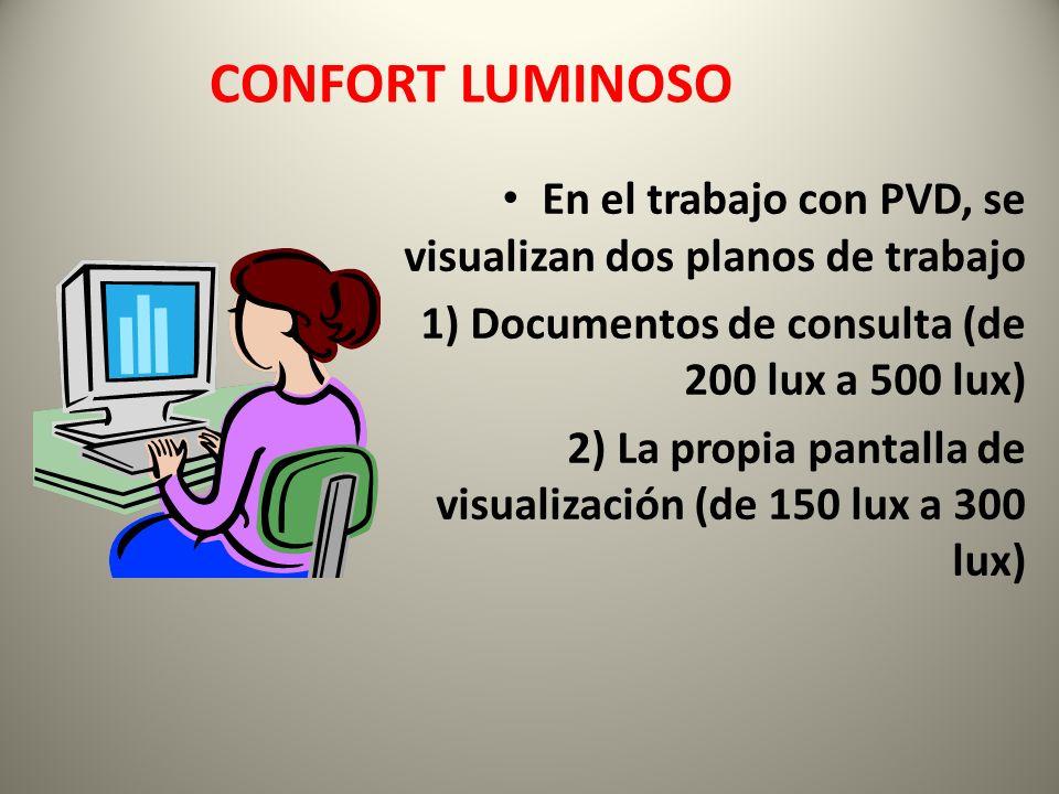 En el trabajo con PVD, se visualizan dos planos de trabajo 1) Documentos de consulta (de 200 lux a 500 lux) 2) La propia pantalla de visualización (de 150 lux a 300 lux) CONFORT LUMINOSO