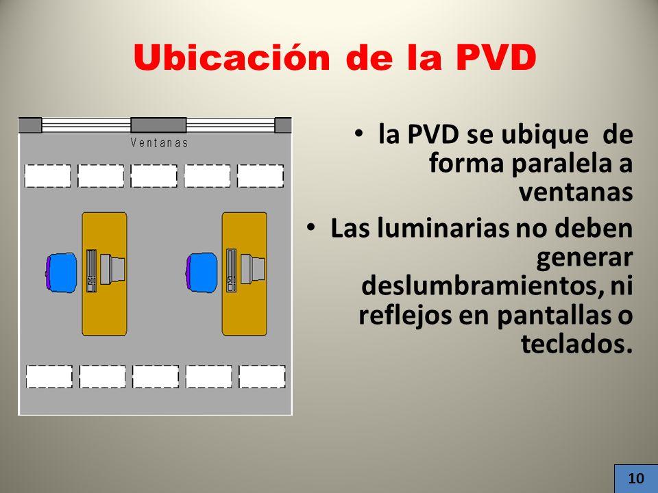la PVD se ubique de forma paralela a ventanas Las luminarias no deben generar deslumbramientos, ni reflejos en pantallas o teclados.