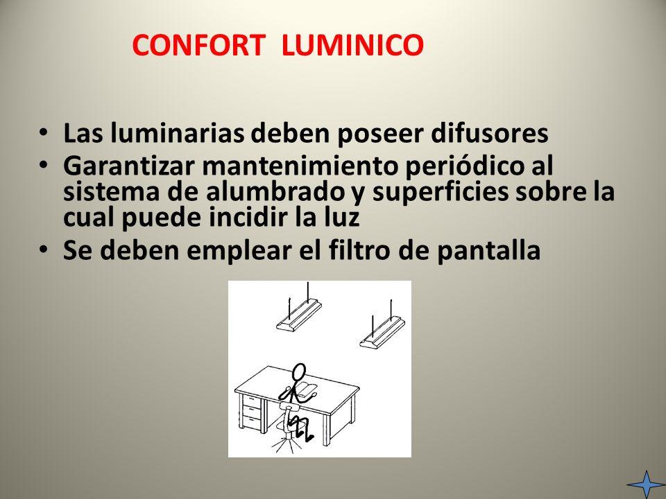 Las luminarias deben poseer difusores Garantizar mantenimiento periódico al sistema de alumbrado y superficies sobre la cual puede incidir la luz Se deben emplear el filtro de pantalla CONFORT LUMINICO