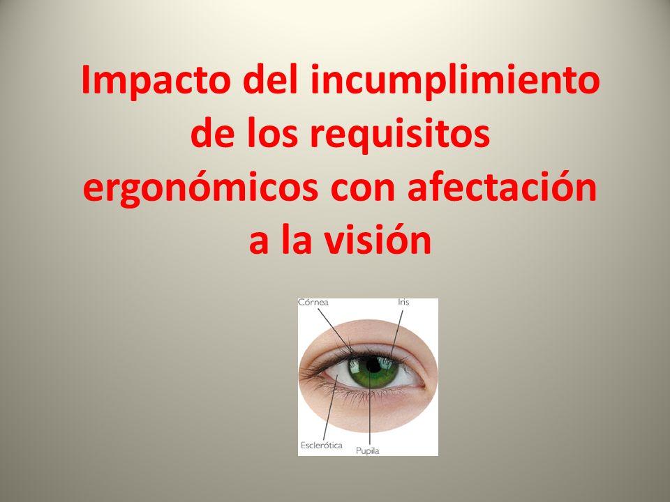 Impacto del incumplimiento de los requisitos ergonómicos con afectación a la visión