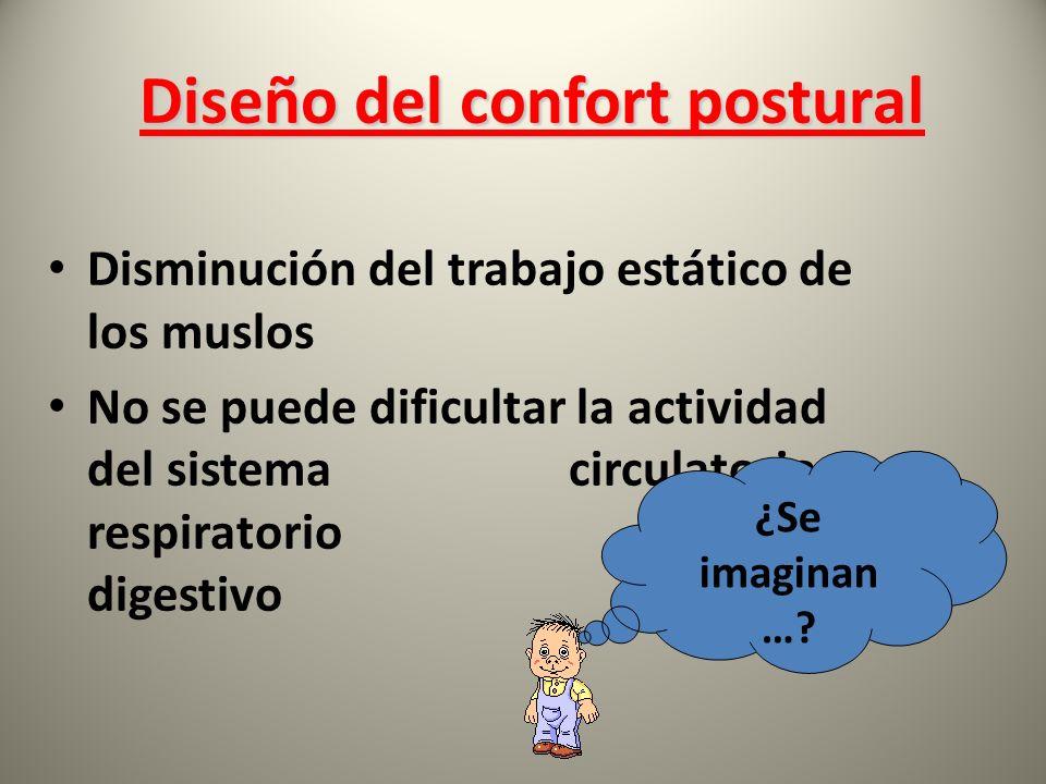 Disminución del trabajo estático de los muslos No se puede dificultar la actividad del sistema circulatorio, respiratorio y digestivo ¿Se imaginan ….