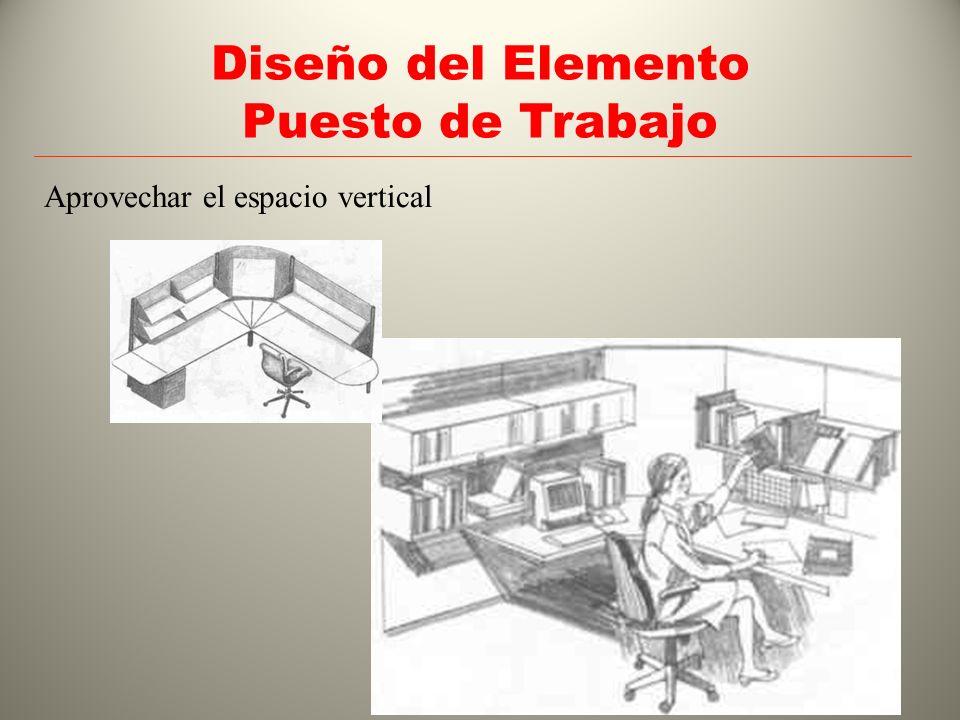 Diseño del Elemento Puesto de Trabajo Aprovechar el espacio vertical