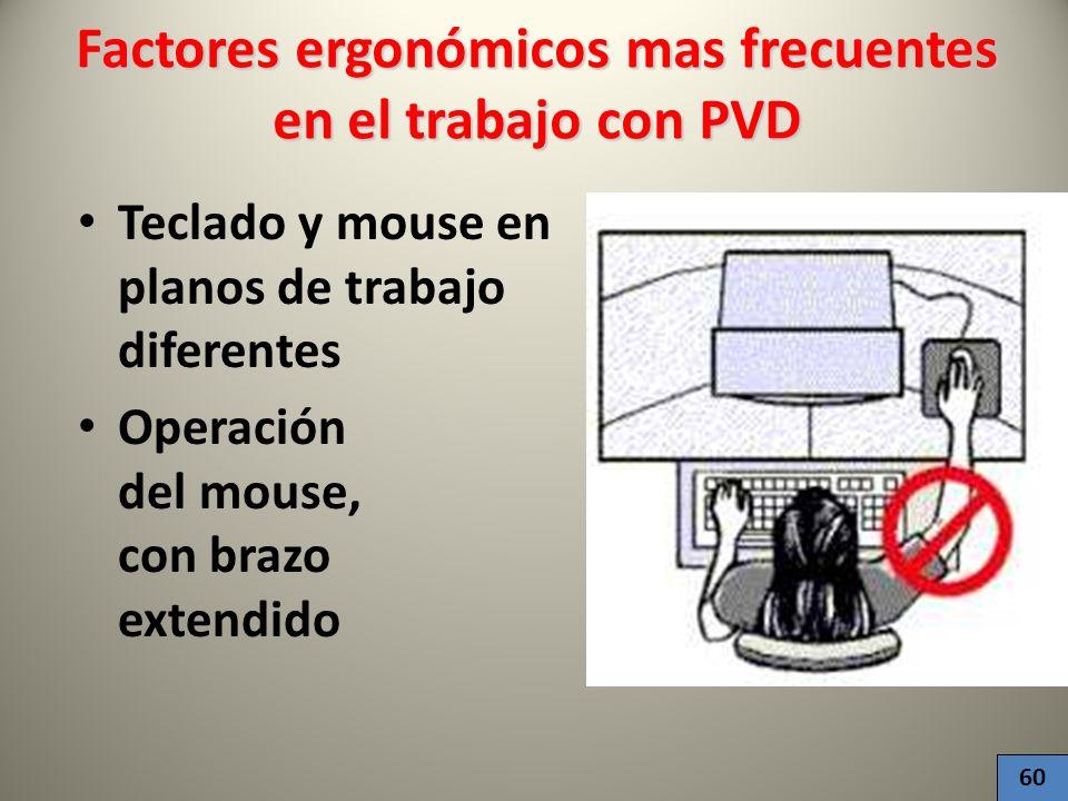 Teclado y mouse en planos de trabajo diferentes Operación del mouse, con brazo extendido 60 Factores ergonómicos mas frecuentes en el trabajo con PVD