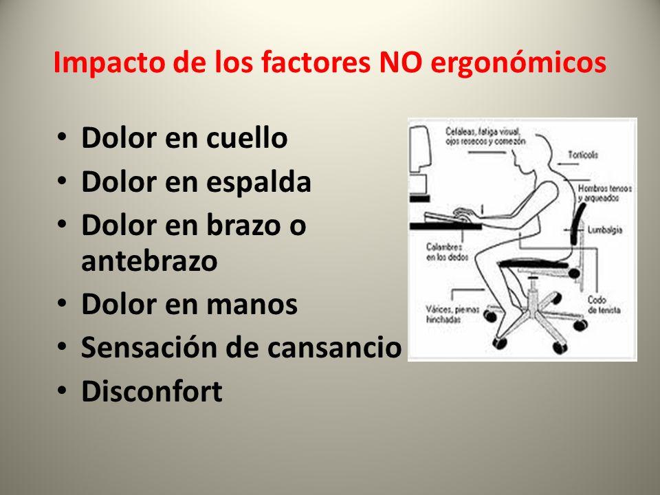 Impacto de los factores NO ergonómicos Dolor en cuello Dolor en espalda Dolor en brazo o antebrazo Dolor en manos Sensación de cansancio Disconfort