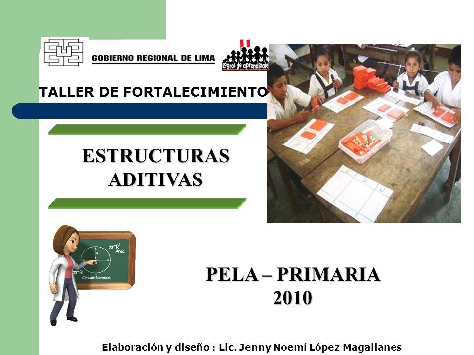 ESTRUCTURAS ADITIVAS TALLER DE FORTALECIMIENTO PELA – PRIMARIA 2010 Elaboración y diseño : Lic.
