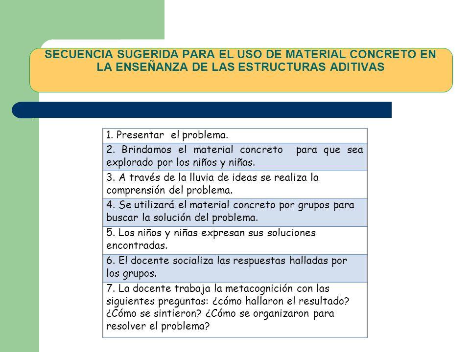 SECUENCIA SUGERIDA PARA EL USO DE MATERIAL CONCRETO EN LA ENSEÑANZA DE LAS ESTRUCTURAS ADITIVAS 1.