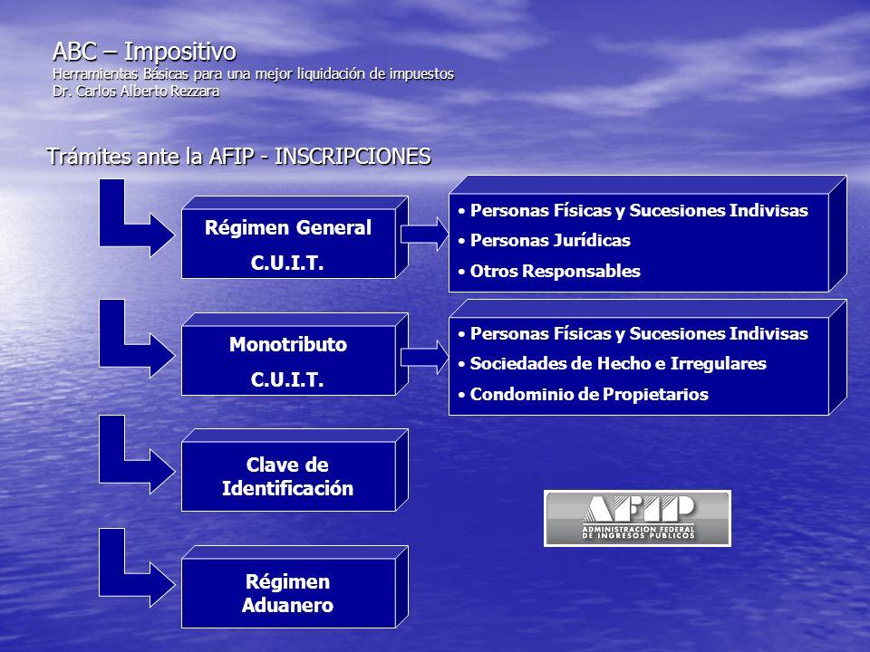 ABC – Impositivo Herramientas Básicas para una mejor liquidación de impuestos Dr.