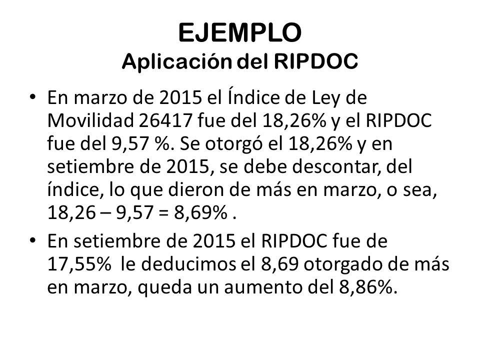 EJEMPLO Aplicación del RIPDOC En marzo de 2015 el Índice de Ley de Movilidad 26417 fue del 18,26% y el RIPDOC fue del 9,57 %.