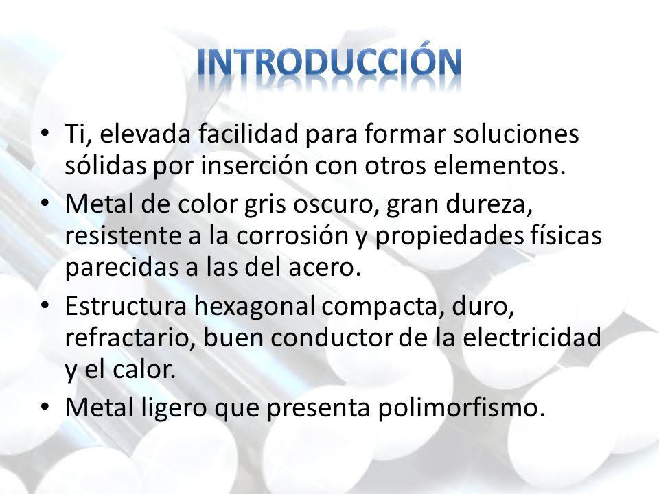 Titanio ti elemento qumico de nmero atmico 22 situado en el ti elevada facilidad para formar soluciones slidas por insercin con otros elementos urtaz Image collections