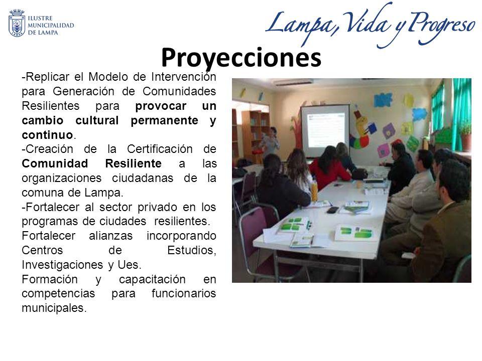 Proyecciones -Replicar el Modelo de Intervención para Generación de Comunidades Resilientes para provocar un cambio cultural permanente y continuo.
