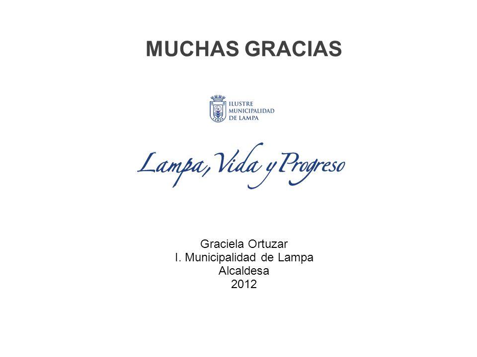 MUCHAS GRACIAS Graciela Ortuzar I. Municipalidad de Lampa Alcaldesa 2012