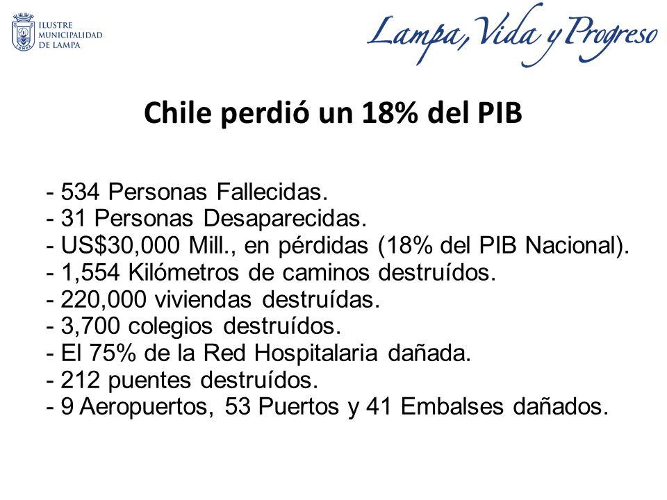 Chile perdió un 18% del PIB - 534 Personas Fallecidas.