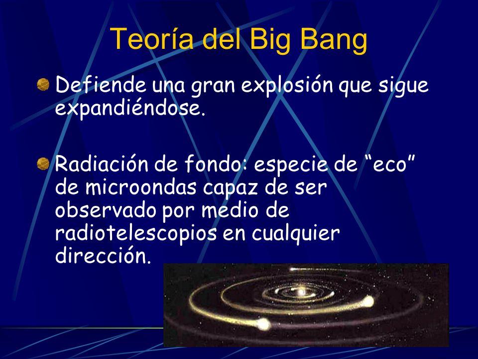 Teoría del Big Bang Defiende una gran explosión que sigue expandiéndose.