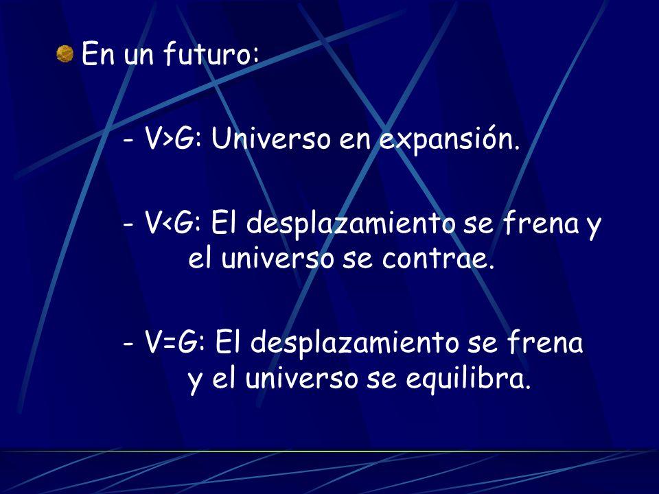 En un futuro: - V>G: Universo en expansión.