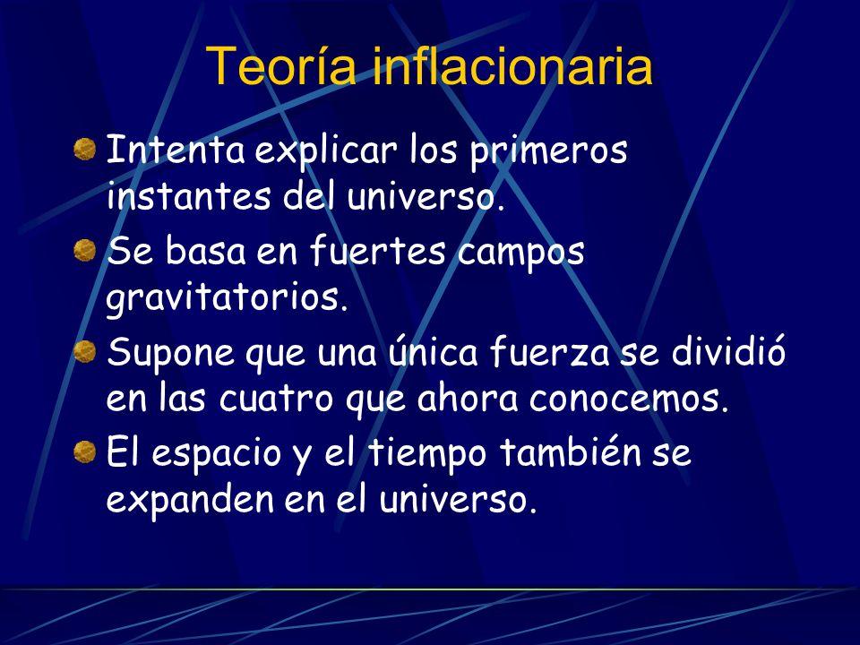 Teoría inflacionaria Intenta explicar los primeros instantes del universo.