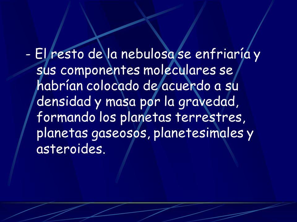 - El resto de la nebulosa se enfriaría y sus componentes moleculares se habrían colocado de acuerdo a su densidad y masa por la gravedad, formando los planetas terrestres, planetas gaseosos, planetesimales y asteroides.